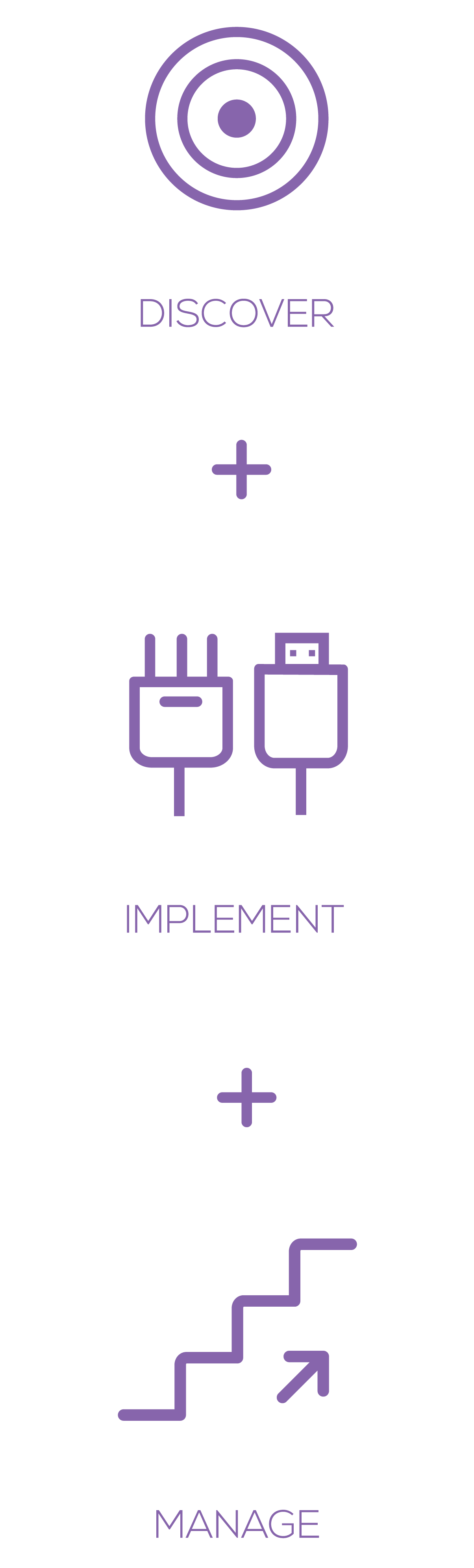 discover implement manage icon